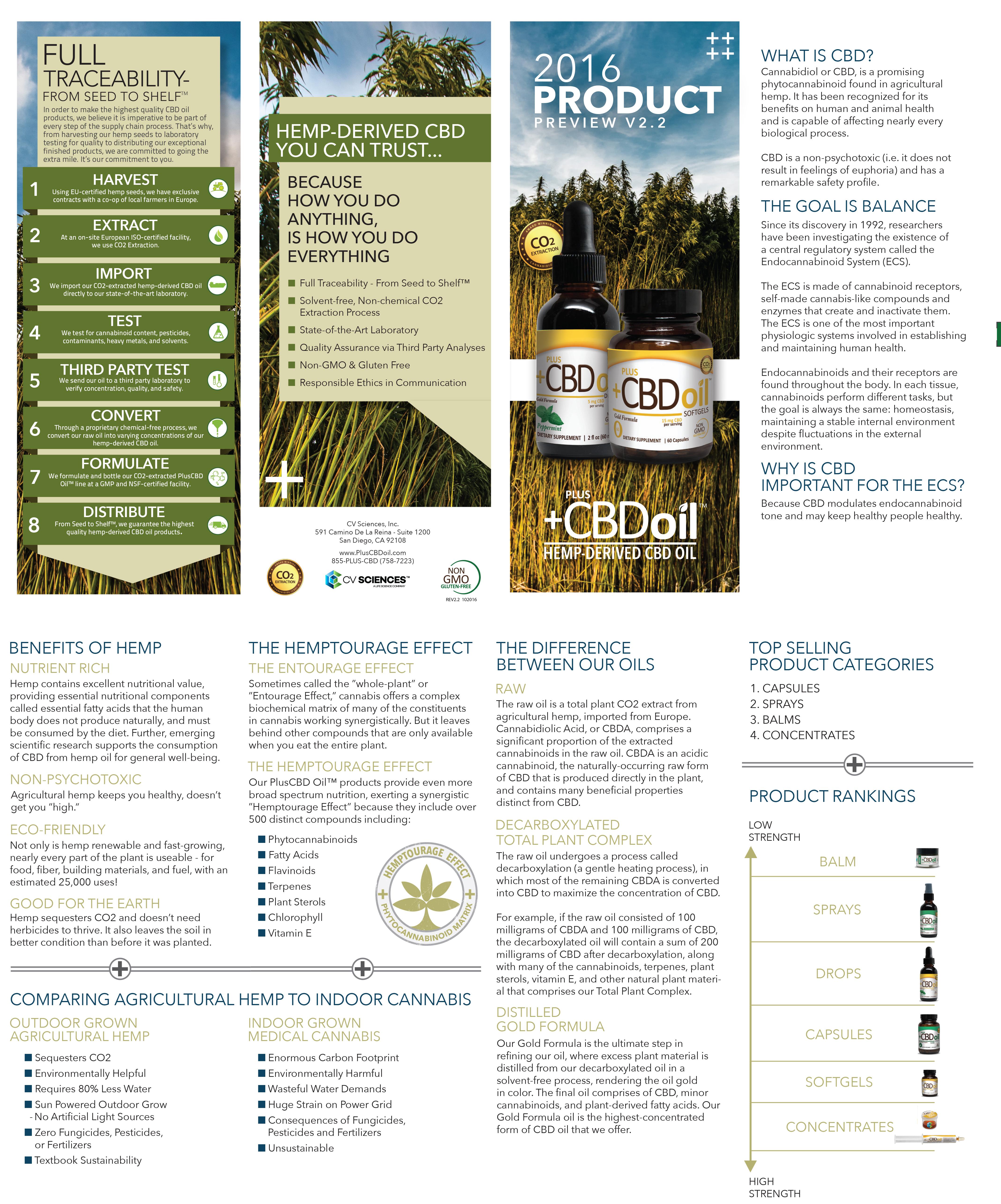 plus-cbd-oil-product-brochure-v-2-1-2-1